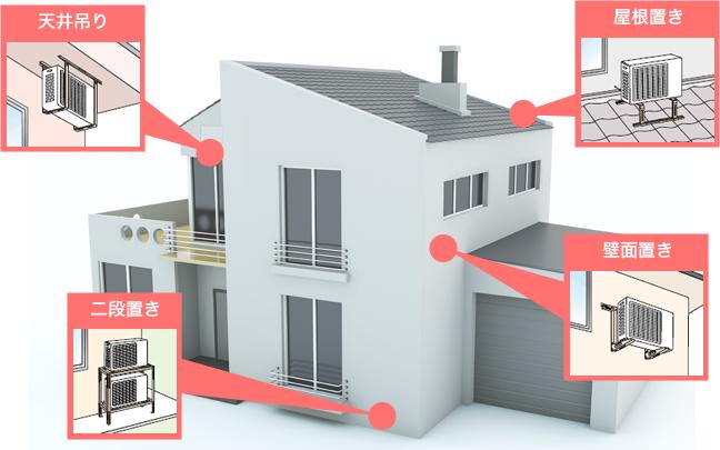 標準取り付け工事以外のエアコン設置工事